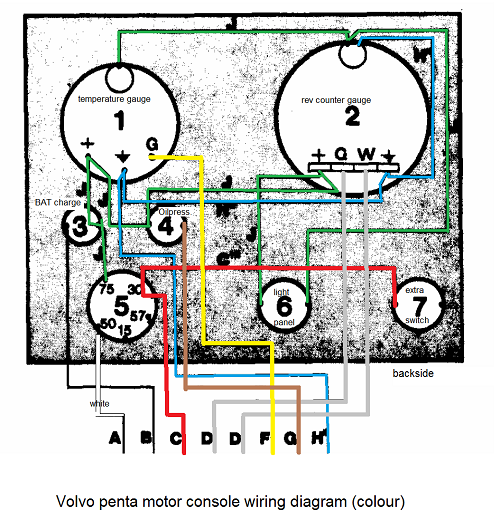 Hallberg-Rassy 31 Monsun electrical system | Volvo Penta Instrument Panel Wiring Diagram |  | sailed Isabell
